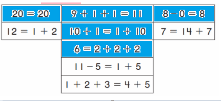 Go-Math-Grade-1-Chapter-5-Answer-Key-Addition and Subtraction Relationships-5.9-8