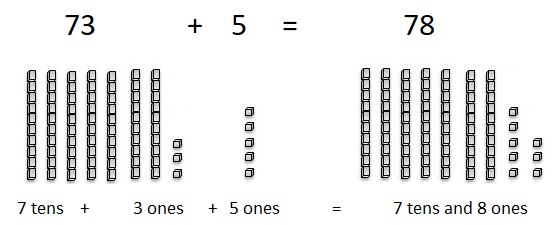 Go-Math-Grade-1-Chapter-8-Answer-Key-Two-Digit-Addition-and-Subtraction-Two-Digit-Addition-and-Subtraction-Show-What-You-Know-Lesson-8.10-Practice-Addition-and-Subtraction-Question-2