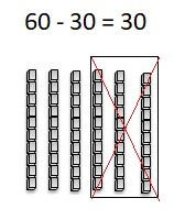 Go-Math-Grade-1-Chapter-8-Answer-Key-Two-Digit-Addition-and-Subtraction-Two-Digit-Addition-and-Subtraction-Show-What-You-Know-Lesson-8.10-Practice-Addition-and-Subtraction-Question-28