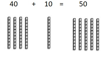 Go-Math-Grade-1-Chapter-8-Answer-Key-Two-Digit-Addition-and-Subtraction-Two-Digit-Addition-and-Subtraction-Show-What-You-Know-Lesson-8.10-Practice-Addition-and-Subtraction-Question-9