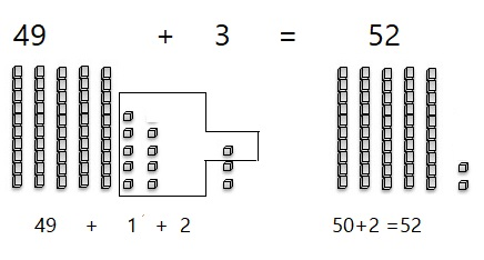 Go-Math-Grade-1-Chapter-8-Answer-Key-Two-Digit-Addition-and-Subtraction-Two-Digit-Addition-and-Subtraction-Show-What-You-Know-Lesson-8.6-Make-Ten-to-Add-Share-and-Show-Question-1