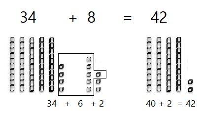 Go-Math-Grade-1-Chapter-8-Answer-Key-Two-Digit-Addition-and-Subtraction-Two-Digit-Addition-and-Subtraction-Show-What-You-Know-Lesson-8.6-Make-Ten-to-Add-THINK-SMARTER-Question-10
