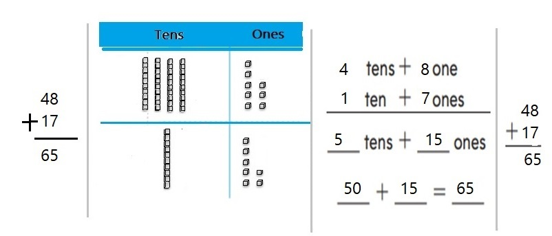 Go-Math-Grade-1-Chapter-8-Answer-Key-Two-Digit-Addition-and-Subtraction-Two-Digit-Addition-and-Subtraction-Show-What-You-Know-Lesson-8.8-Problem-Solving-Addition-Word-Problems-Question-3