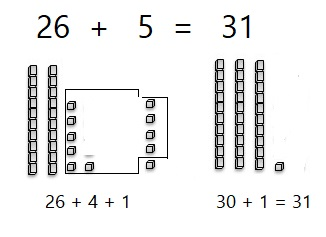 Go-Math-Grade-1-Chapter-8-Answer-Key-Two-Digit-Addition-and-Subtraction-Two-Digit-Addition-and-Subtraction-Show-What-You-Know-Make-Ten-to-Add-Homework-&-Practice-8.6-Question-1