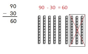Go-Math-Grade-1-Chapter-8-Answer-Key-Two-Digit-Addition-and-Subtraction-Two-Digit-Addition-and-Subtraction-Show-What-You-Know-Practice-Addition-and-Subtraction-Homework-Practice-8.10-Question-2