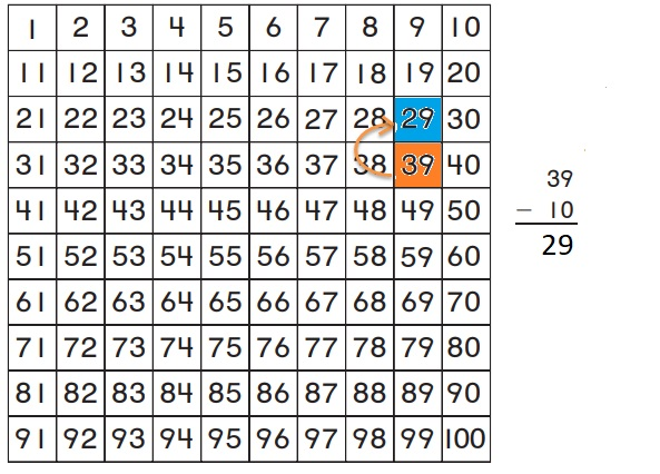 Go-Math-Grade-1-Chapter-8-Answer-Key-Two-Digit-Addition-and-Subtraction-Two-Digit-Addition-and-Subtraction-Show-What-You-Know-Practice-Addition-and-Subtraction-Homework-Practice-8.10-Question-5