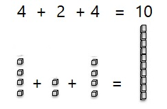 Go-Math-Grade-1-Chapter-8-Answer-Key-Two-Digit-Addition-and-Subtraction-Two-Digit-Addition-and-Subtraction-Show-What-You-Know-Problem-Solving-Addition-Word-Problems-Lesson-Check-8.8-Question-2
