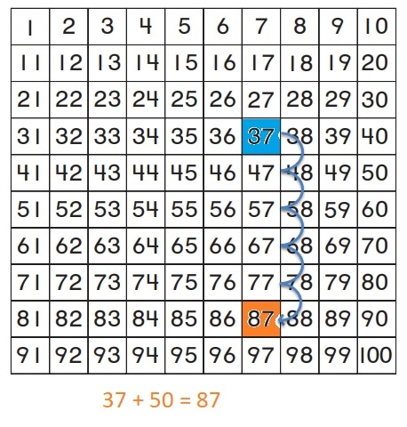 Go-Math-Grade-1-Chapter-8-Answer-Key-Two-Digit-Addition-and-Subtraction-Two-Digit-Addition-and-Subtraction-Show-What-You-Know-lesson-8.9-Related-Addition-and-Subtraction-Lesson-Check-Question-2