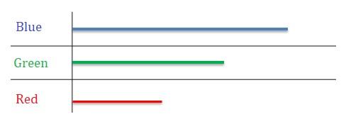 Go-Math-Grade-1-Chapter-9-Answer-Key-Measurement-Lesson-9.5-Problem-Solving-Measure-Compare