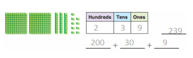 Go-Math-Grade-2-Chapter-2-Answer-key-Numbers-to-1000-2.4-5