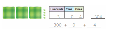 Go-Math-Grade-2-Chapter-2-Answer-key-Numbers-to-1000-2.4-6