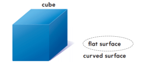 Go-Math-Grade-K-Chapter-10-Answer-Key-Identify and Describe Three-Dimensional Shapes-10.3-2
