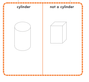 Go-Math-Grade-K-Chapter-10-Answer-Key-Identify and Describe Three-Dimensional Shapes-10.4-1