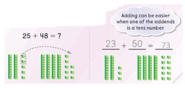 Go-Math-Grade-2-Chapter-4-Answer-Key-2-Digit Addition-4.2-1