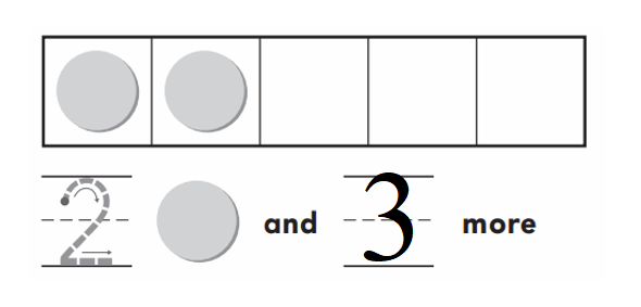 Go-Math-Grade-K-Chapter-1-Answer-Key-Represent-Count-and-Write-Numbers-0-to-5-Lesson 1.7 Algebra • Ways to Make 5-Lesson Check-1