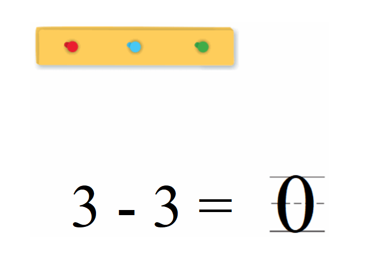 Go-Math-Grade-K-Chapter-1-Answer-Key-Represent-Count-and-Write-Numbers-0-to-5-Lesson 1.9 Problem Solving • Understand 0-Try Another Problem-2
