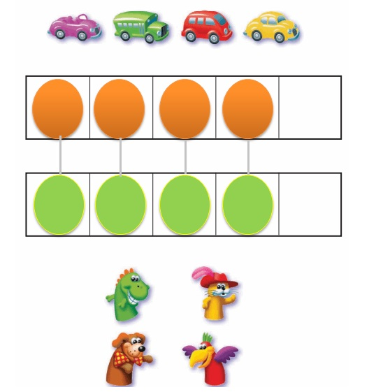 Go-Math-Grade-K-Chapter-2-Answer-Key-Compare-Numbers-to-5-Compare-Lesson-2.1-Same-Number- Share-Show-Question-1