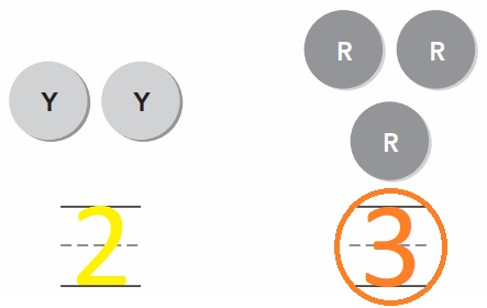 Go-Math-Grade-K-Chapter-2-Answer-Key-Compare-Numbers-to-5-Greater-Than-Homework-&-Practice-2.2-Question-1