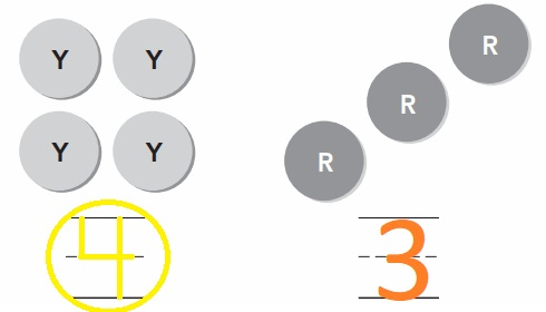 Go-Math-Grade-K-Chapter-2-Answer-Key-Compare-Numbers-to-5-Greater-Than-Homework-&-Practice-2.2-Question-2