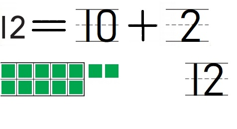 Go-Math-Grade-K-Chapter-7-Answer-Key-Represent-Count-and-Write-11-to-19-Lesson-7.2-Count-and-Write-11-and-12-Problem-Solving-Applications-Question-8
