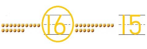 Go-Math-Grade-K-Chapter-8-Answer-Key-Represent,-Count,-and-Write-20-and-Beyond-Represent-Count-and-Write-20-and-Beyond-Mid-Chapter-Checkpoint-Concepts-Skills-Question-3