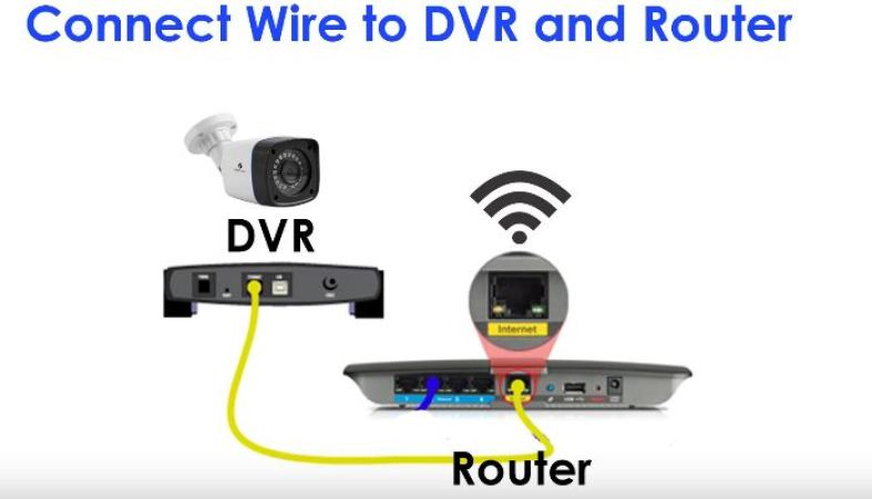 How to configure cp plus DVR remotely