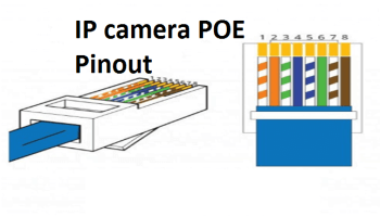 TVT IP camera connect using TVT IP tool  Free download TVT
