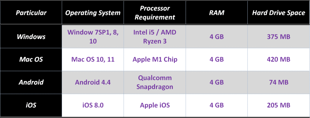 System Requirements For Annke Vision