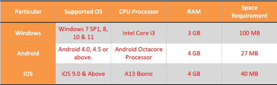 PC and smartphone installation requirements