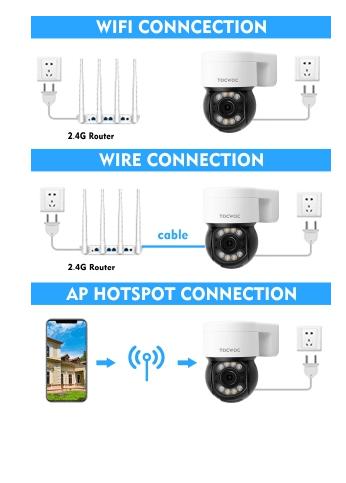 TOCWOC 5MP WiFi PTZ 8