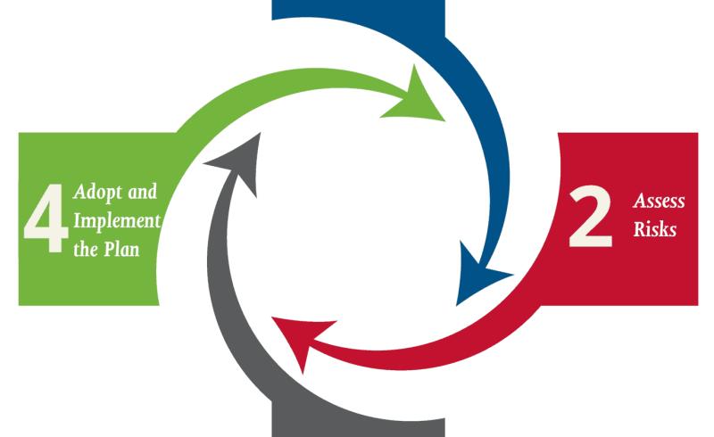 Local Hazard Mitigation Plan Graphic