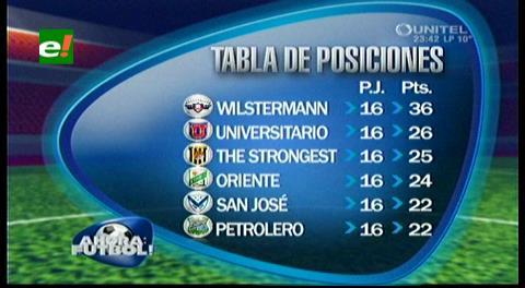 Los goles de la fecha 16 del Torneo Clausura – Liga de Fútbol de Bolivia