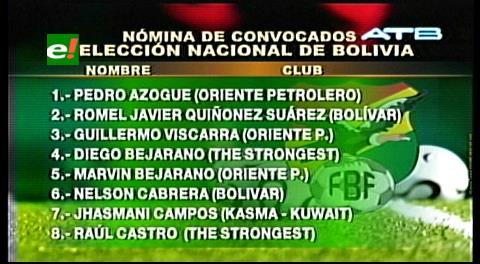 Se filtra la nómina de 23 de la selección boliviana