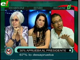 Por el gasolinazo, cae de un 64 a un 30% la popularidad de Evo Morales