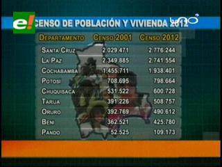Censo 2012: Santa Cruz es el departamento más poblado de Bolivia