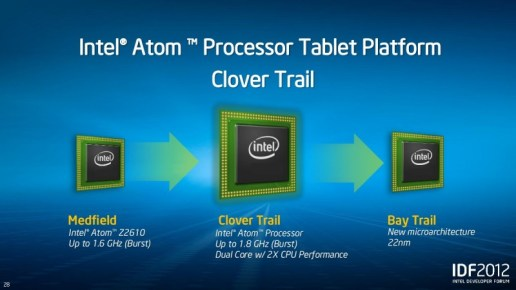 Intel-Atom-Clover-Trail-800x450