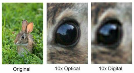 zoom optico