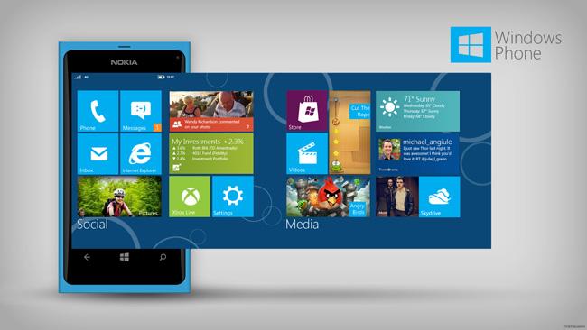 Windows Phone ocupa el tercer puesto en el mercado mundial.