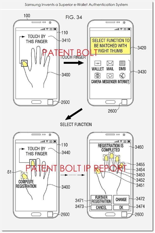Samsung-monedero-electrónico-patente