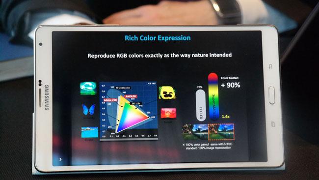 Pantalla de la Samsung Galaxy Tab S