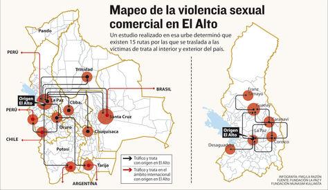 Info mapeo violencia sexual.