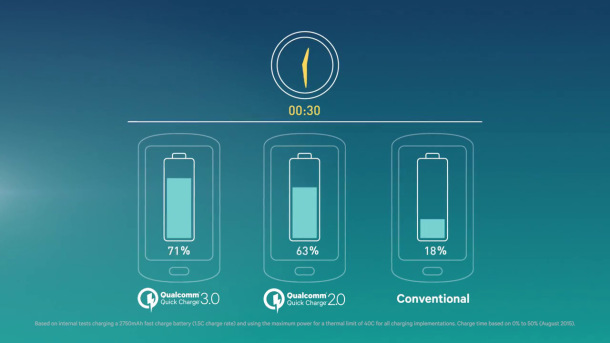 quick-charge-3.0