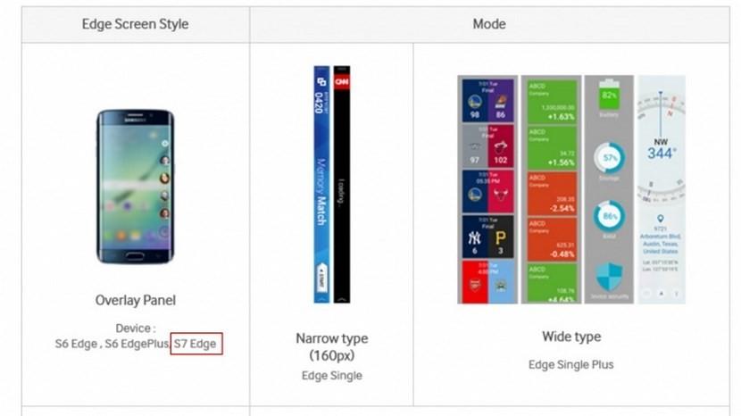 laterales Galaxy S7 Edge Copiar 830x466 Se filtran algunas de las funciones de los laterales del Samsung Galaxy S7 Edge