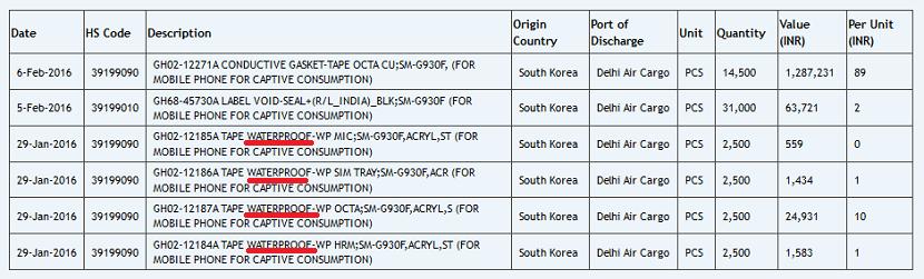 zauba galaxy s7 waterproof 830x251 Se confirma que el Samsung Galaxy S7 será resistente al agua