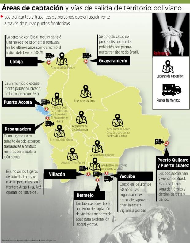 Tratantes mueven a sus víctimas por nueve puntos fronterizos