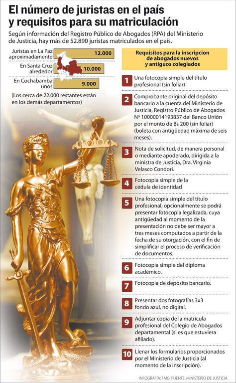 Info juristas Bolivia.