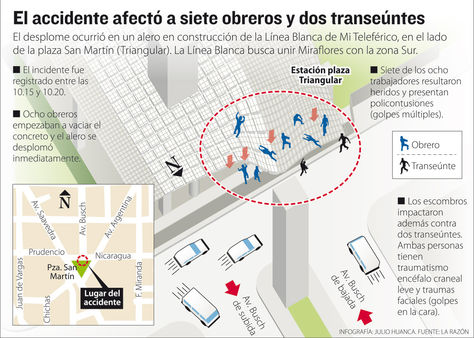 Info accidente plaza Triangular.