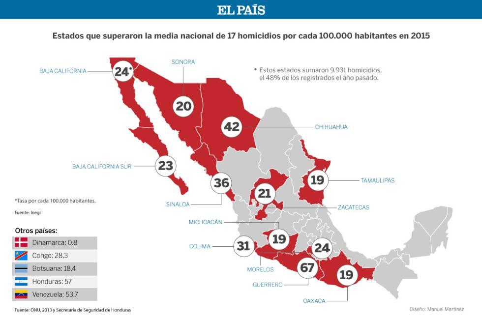 México suma los dos meses más violentos desde 2012