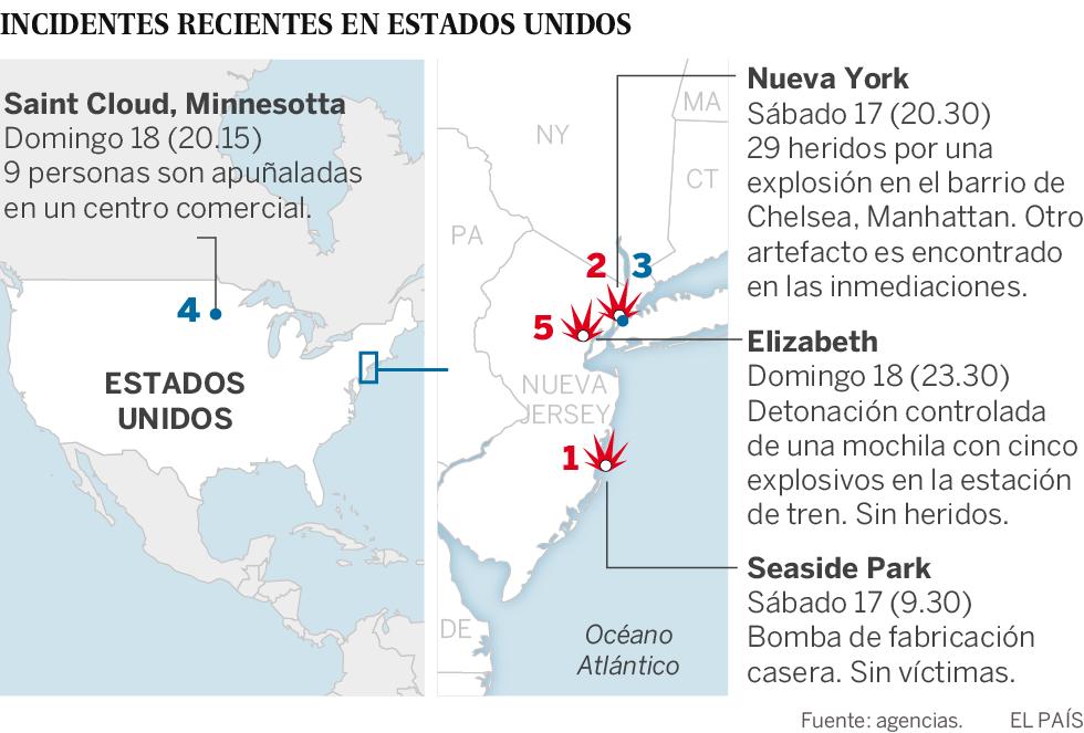 Mapa de situación de los últimos sucesos en EE UU