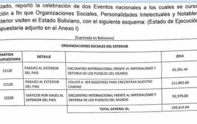 Bolivia pagó más de Bs 240.000 en viáticos y pasajes de organizaciones extranjeras el 2014